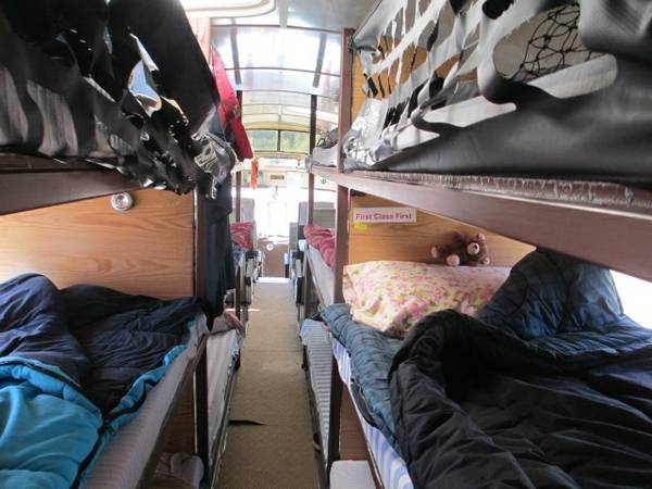 South Dakota Rvs By Owner Craigslist Autos Post