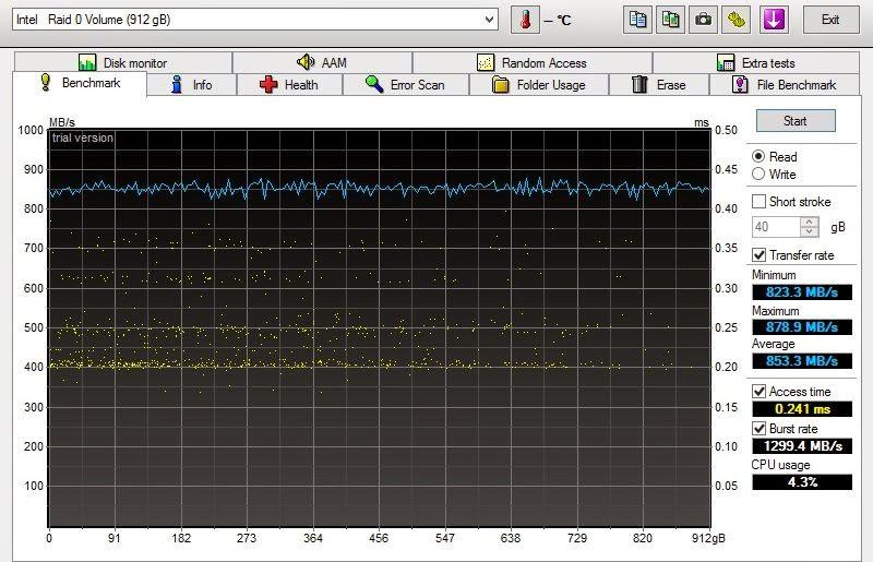 04 SSDs Kingston SV300S37A/240G em RAID-0