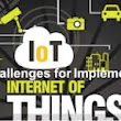 What are the challenges in deploying IOT applications today? ~ Techno Visitors