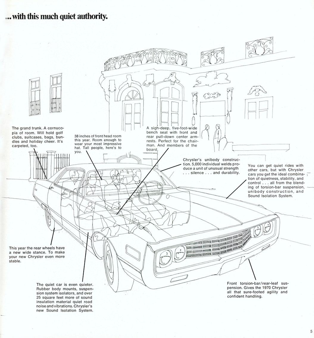 analisis de maquinas  chrysler new yorker  1969