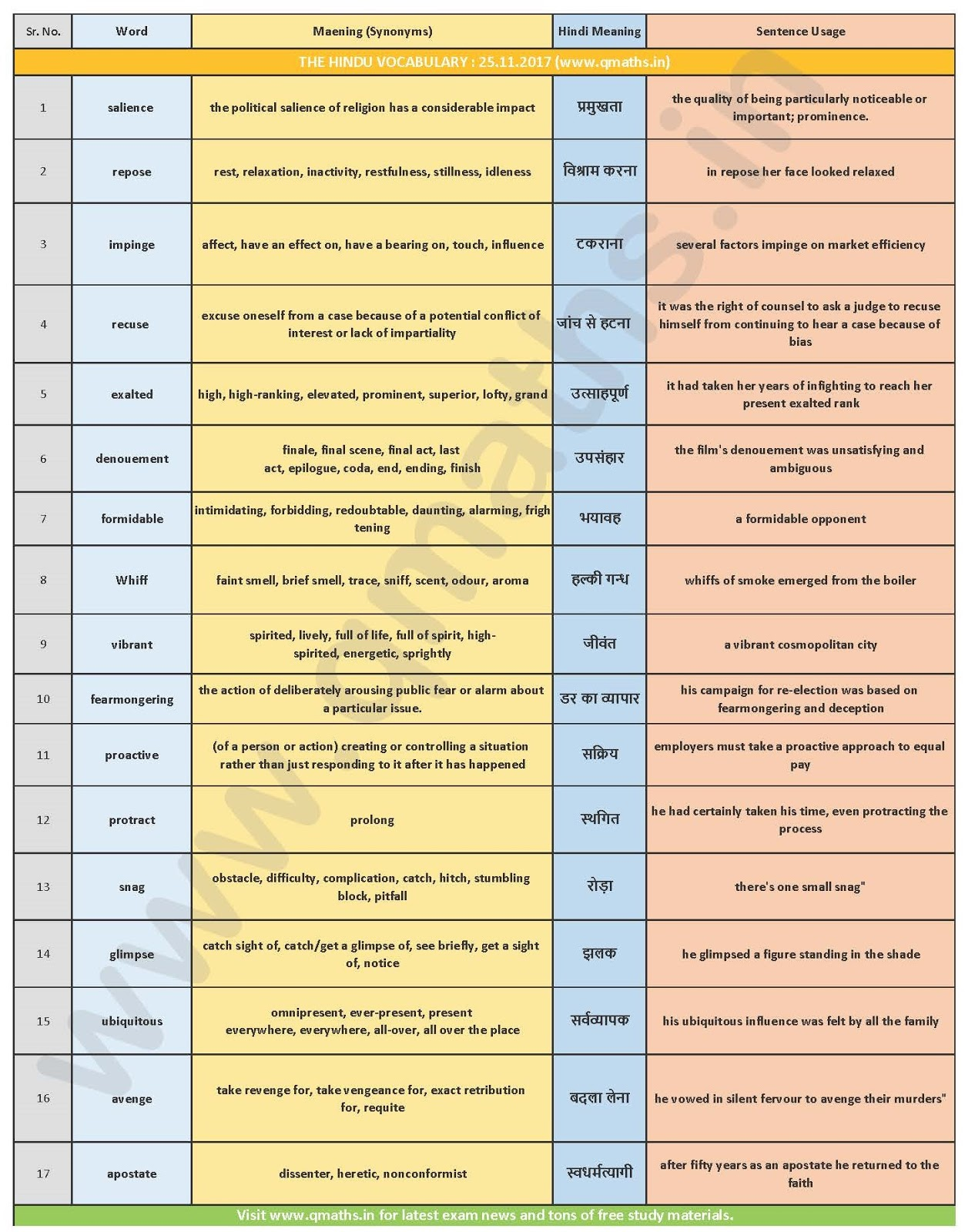 The Hindu Vocabulary with English-Hindi Meaning ( 25th
