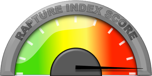 Rapture Index Score