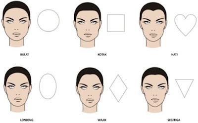 Trend Model Rambutmu dengan Bentuk Wajah