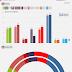 NAVARRA | Elecciones autonómicas <br/>Sondeo Inpactos, Enero 2018