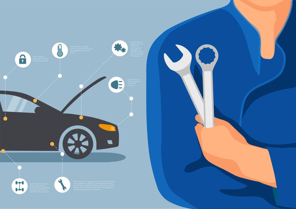 Vehicle Maintenance - Car Maintenance