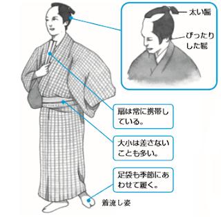 武家_服装2