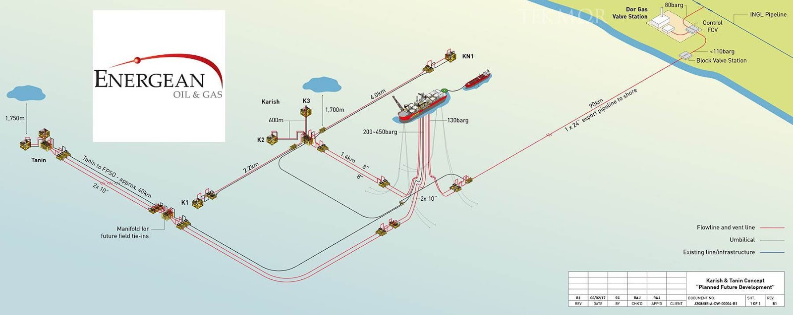 TEKMOR Monitor: Energean receives Class approval for FPSO design for