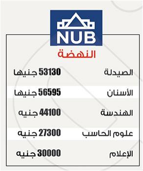 مصاريف جامعة النهضه 2017 مصروفات كليات جامعة النهضه الخاصه