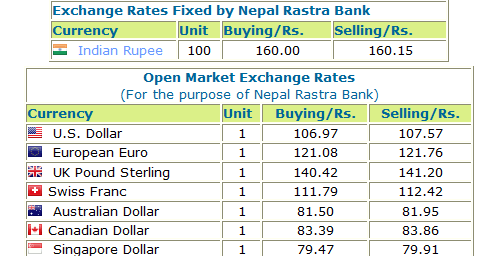Today S Exchange Rate Nepal Hot Gulf Jobs