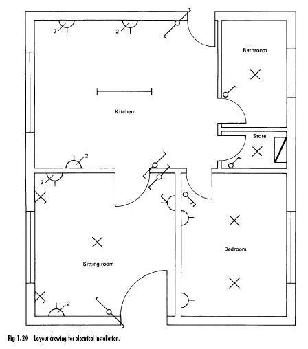 Diagram Wiring Diagram Lampu Rumah Full Version Hd Quality Lampu Rumah Prestodiagrams 9mesiedoltre It