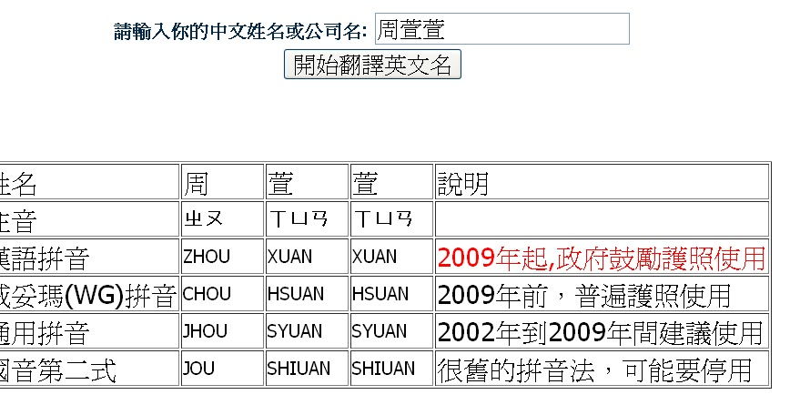 藍天白雲的日子: 小人辦護照 英文名字翻譯(1Y3M)