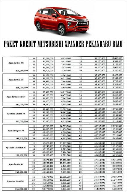 PAKET KREDIT MITSUBISHI XPANDER WILAYAH PEKANBARU RIAU AKHIR TAHUN DESEMBER 2018