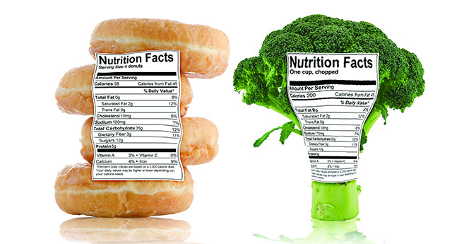 Facts about Food and Nutrition: Information to Get Good Nutrition