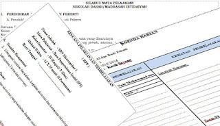 Kumpulan RPP, Silabus, Prota, Prosem, SK & KD  Kelas VII, VIII, IX KTSP 2006