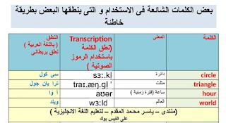 قواعد نطق الحروف الانجليزية pdf