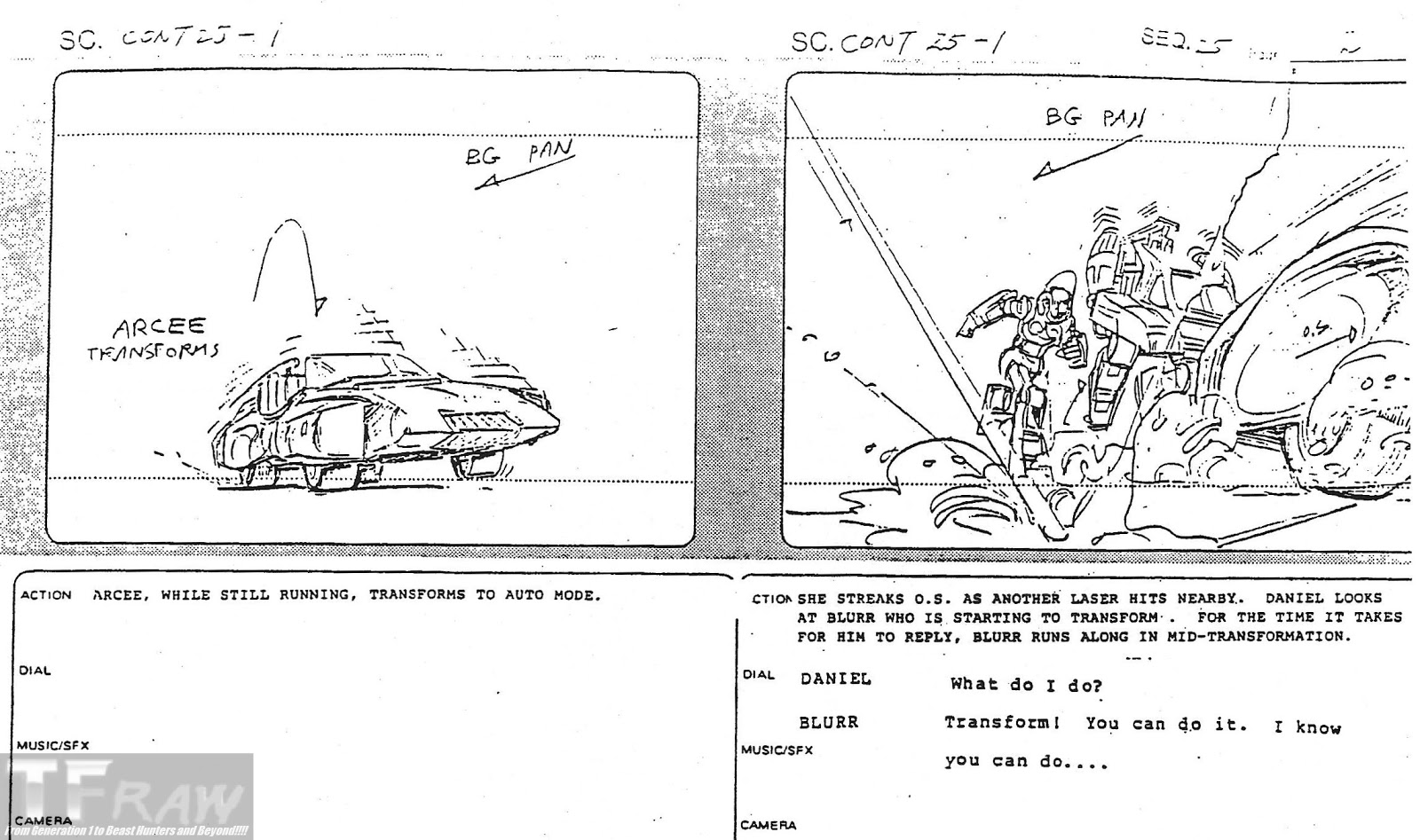 TF RAW!!!! Transformers Media Archive: Sequence 25