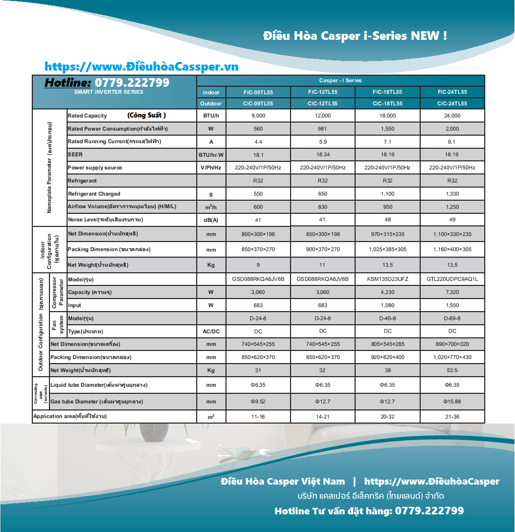 Thông số điều hòa casper i series 2019