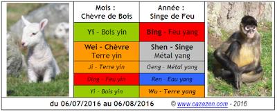 Bing Shen - Yi Wei