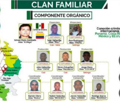 """Duro golpe al Cártel de Sinaloa cae en Colombia """"El Clan Familiar"""" al servicio de Zambada"""