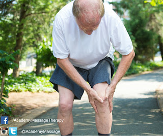 Osteoarthritis Knee Pain - Academy Massage Therapy - Massage Therapist Winnipeg