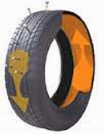 Ride-On Tyre Protection System