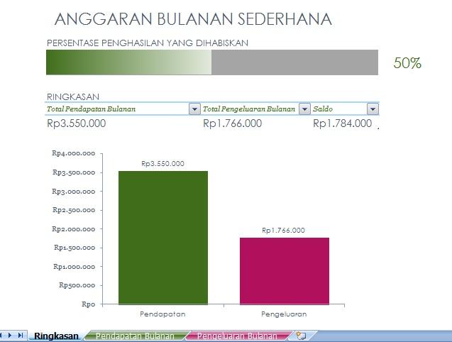 Cara Membuat Anggaran Bulanan di Microsoft Excel Secara Sederhana  Cara Membuat Anggaran Bulanan di Microsoft Excel Secara Sederhana (Pendapatan & Pengeluaran)