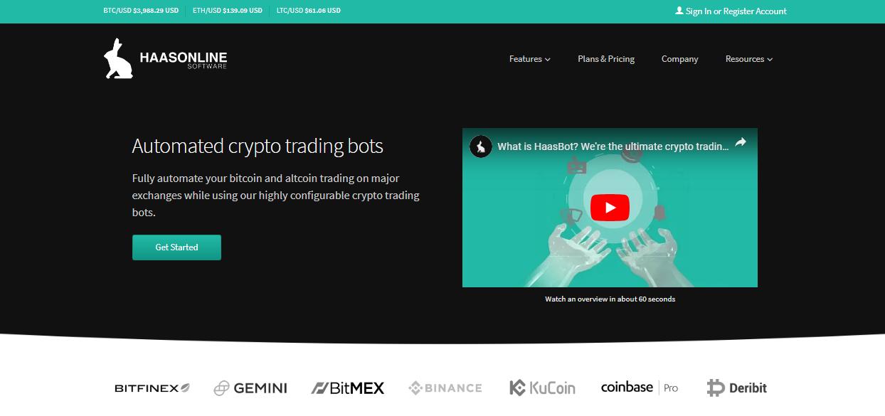 cara trading crypto dengan mudah, cara menghasilkan profit berlimpah dengan trading crypto, trading bitcoin,
