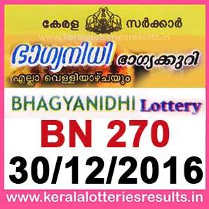 http://www.keralalotteriesresults.in/2016/12/bn-270-live-bhagyanidhi-lottery-result-30-12-2016-kerala-lottery-results.html