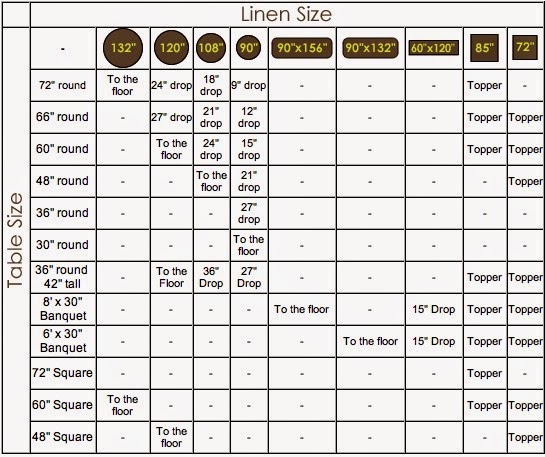 Table Cover Size Chart Brokeasshome Com