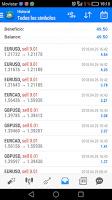 resultados de cuentas de Isabel Nogales trader www.forexalalcancedetodos.com