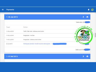 Pembayaran Google Adsense Bulan Juni 2015.