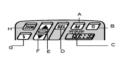 NIKON FLASHES: NIKON Speedlight SB-25 TTL AF