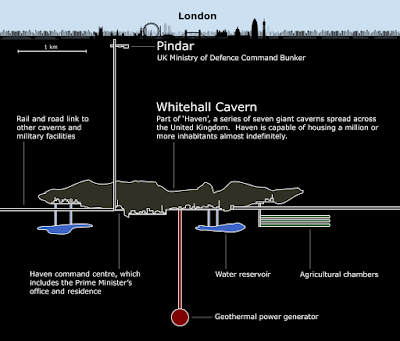 Whitehall Cavern - the vast government shelter beneath Pindar