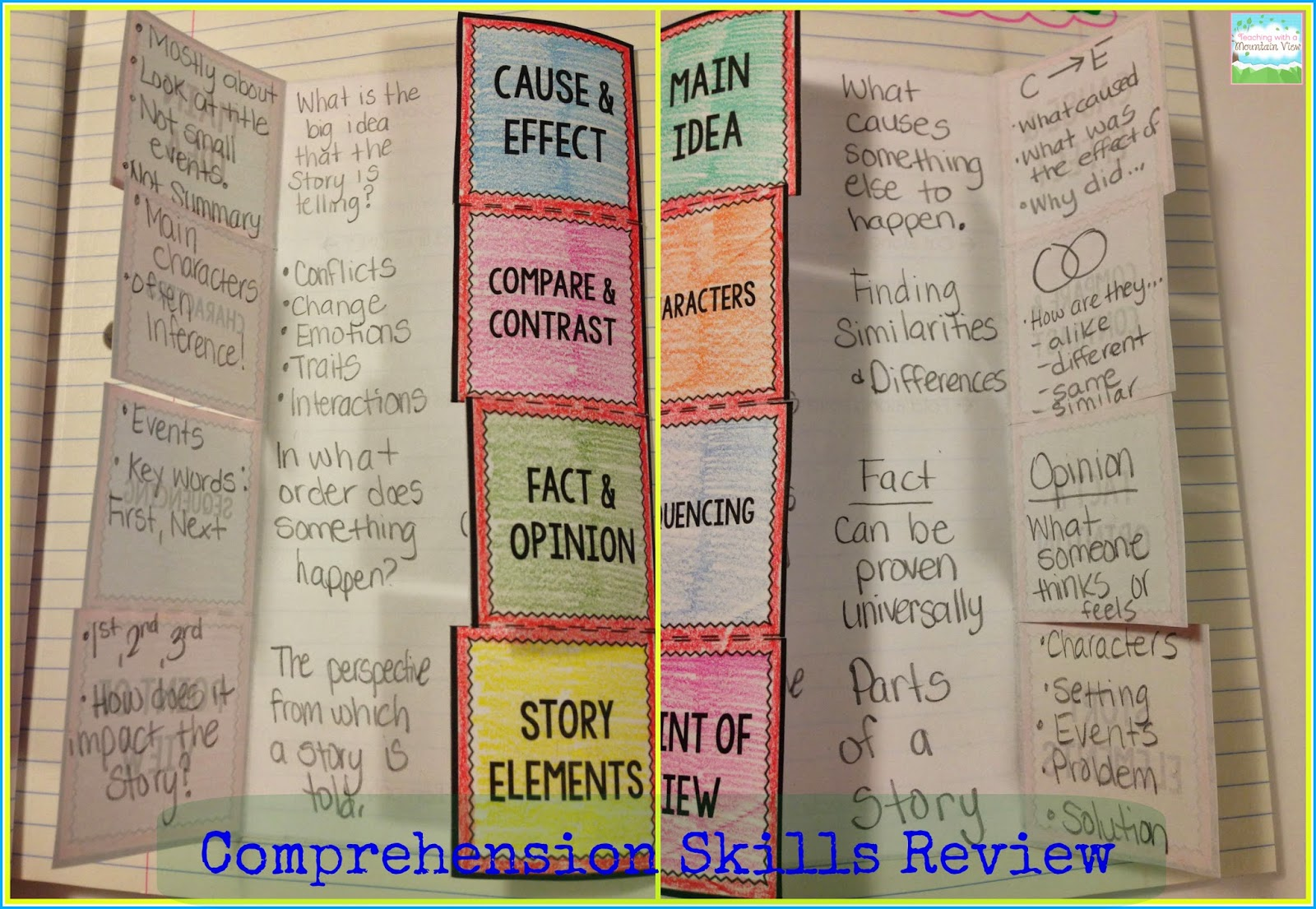 Fiction Comprehension