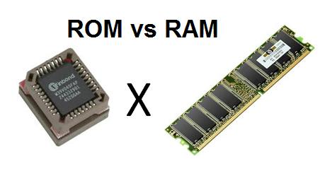 Inilah Fungsi Sebenarnya Dari RAM dan ROM di Handphone Android