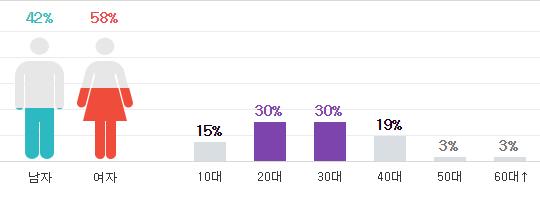 'Produce x 101' sezonundan çıkan grup ile 5 yıllık kontrat yapılacak
