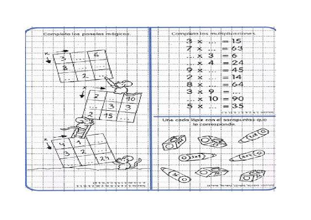 multiplicar,primaria,tablas de multiplicar,niños,dinamicas