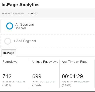 In-Page Analytic Report with Google Analytic Tool by BloggingFunda