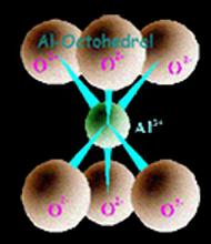 Molecular Sandwich Of Black Cotton Soil