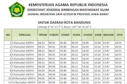 Jadwal Imsakiyah Puasa Ramadhan 1439 H Daerah Bandung dan Jakarta Tahun 2018