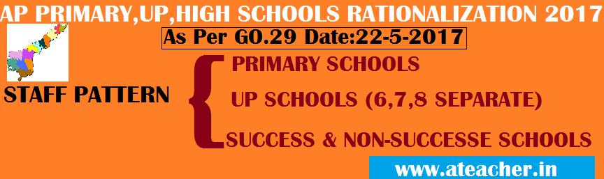 AP Primary/UP/High Schools, Posts, Teachers Rationalisation Norms as per GO 29 Dated:22-5-2017