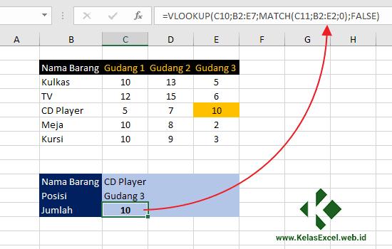 Rumus Vlookup-Match Excel