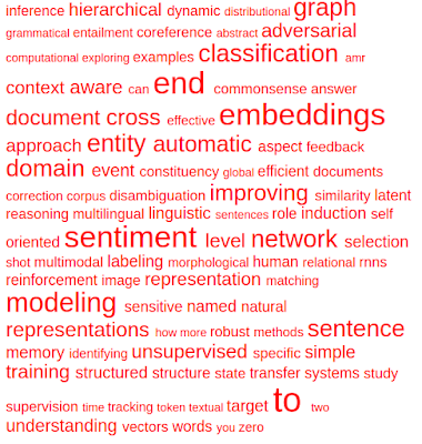 Probably Approximately a Scientific Blog: Deep Learning in NLP