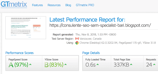 prestazioni gtmetrix di blogger