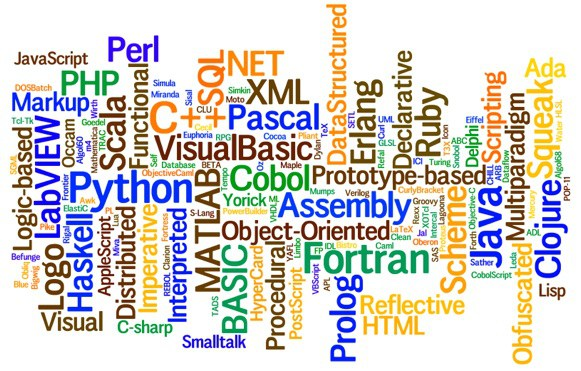 Word cloud of programming languages
