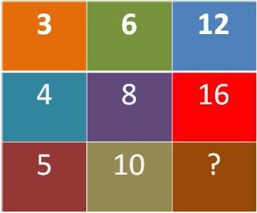 Quick Math Riddle