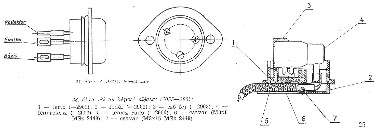 sextant blog