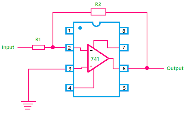 Circuit diagram of Op-Amp as Inverting Amplifier