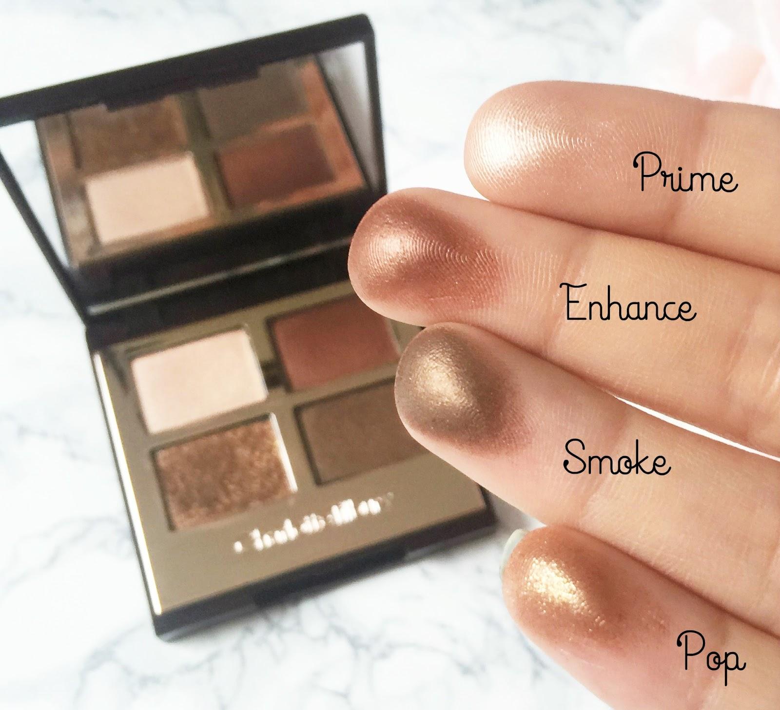 Charlotte Tilbury The Dolce Vita Eyeshadow Quad Review