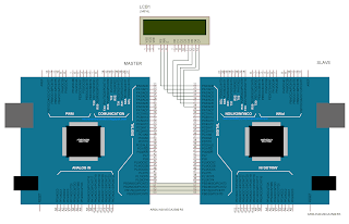 SPI between two arduino